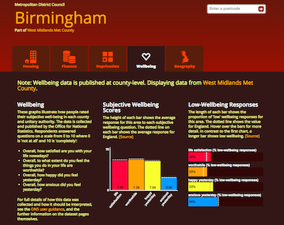 local authority dashboard